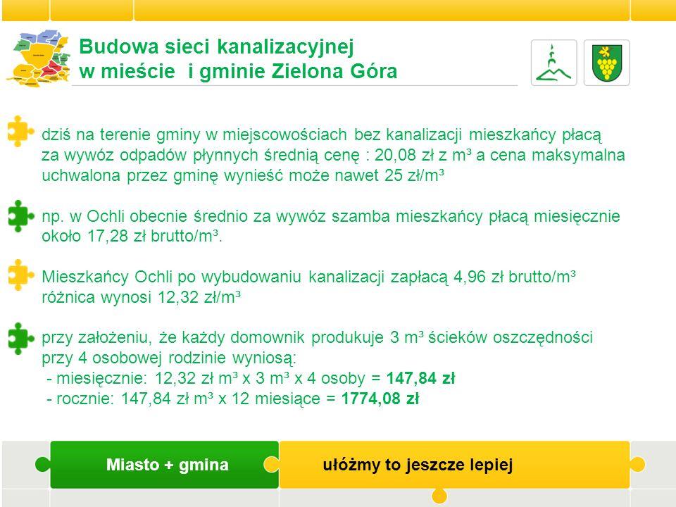 Miasto + gmina ułóżmy to jeszcze lepiej Budowa sieci kanalizacyjnej w mieście i gminie Zielona Góra dziś na terenie gminy w miejscowościach bez kanali