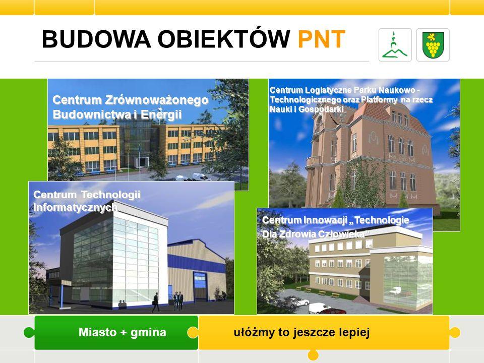 Miasto + gmina ułóżmy to jeszcze lepiej BUDOWA OBIEKTÓW PNT Centrum Zrównoważonego Budownictwa i Energii Centrum Technologii Informatycznych Centrum L