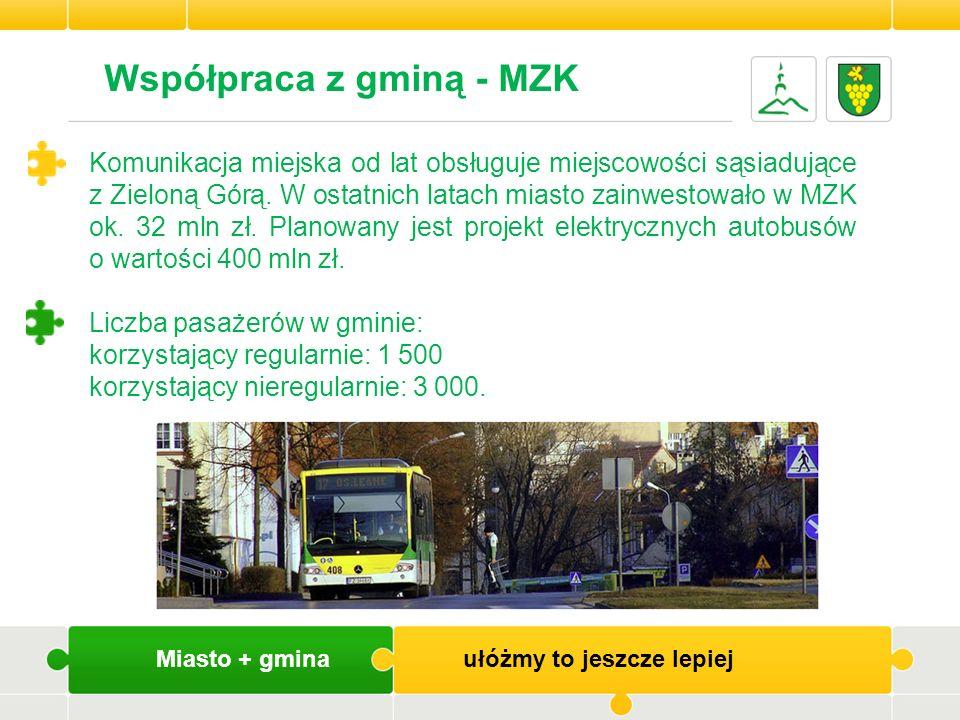 Miasto + gmina ułóżmy to jeszcze lepiej Współpraca z gminą - MZK Komunikacja miejska od lat obsługuje miejscowości sąsiadujące z Zieloną Górą. W ostat