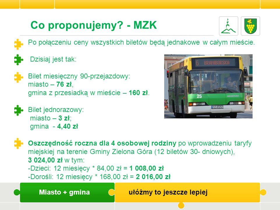 Miasto + gmina ułóżmy to jeszcze lepiej Co proponujemy? - MZK Po połączeniu ceny wszystkich biletów będą jednakowe w całym mieście. Dzisiaj jest tak: