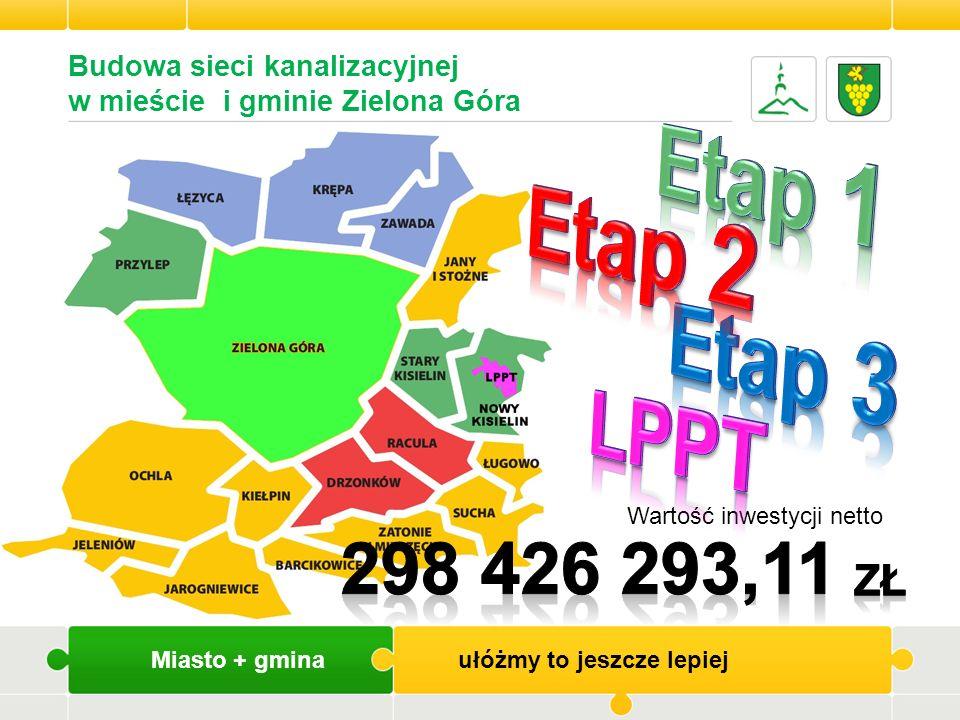 Miasto + gmina ułóżmy to jeszcze lepiej Wartość inwestycji netto Budowa sieci kanalizacyjnej w mieście i gminie Zielona Góra