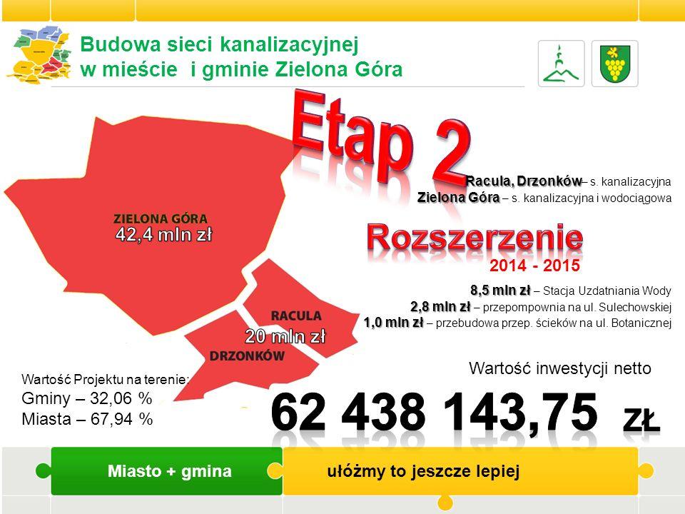Miasto + gmina ułóżmy to jeszcze lepiej Budowa sieci kanalizacyjnej w mieście i gminie Zielona Góra WNIOSKI : inwestujemy w LPTT by razem tworzyć nowe miejsca pracy dla mieszkańców miasta i gminy !