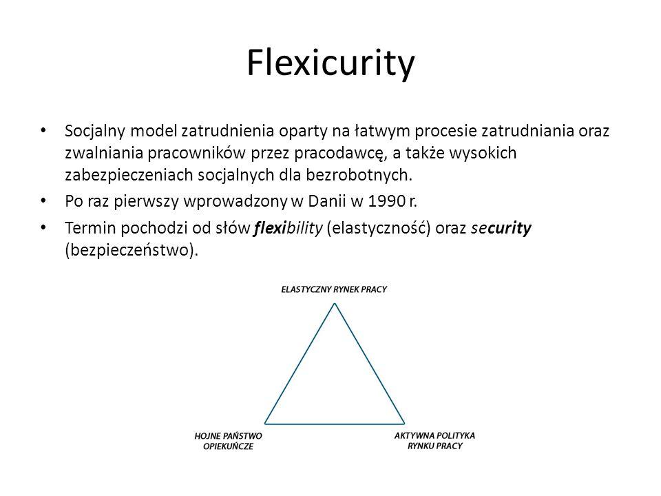 Flexicurity Socjalny model zatrudnienia oparty na łatwym procesie zatrudniania oraz zwalniania pracowników przez pracodawcę, a także wysokich zabezpieczeniach socjalnych dla bezrobotnych.