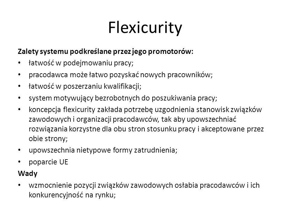 Flexicurity Zalety systemu podkreślane przez jego promotorów: łatwość w podejmowaniu pracy; pracodawca może łatwo pozyskać nowych pracowników; łatwość w poszerzaniu kwalifikacji; system motywujący bezrobotnych do poszukiwania pracy; koncepcja flexicurity zakłada potrzebę uzgodnienia stanowisk związków zawodowych i organizacji pracodawców, tak aby upowszechniać rozwiązania korzystne dla obu stron stosunku pracy i akceptowane przez obie strony; upowszechnia nietypowe formy zatrudnienia; poparcie UE Wady wzmocnienie pozycji związków zawodowych osłabia pracodawców i ich konkurencyjność na rynku;