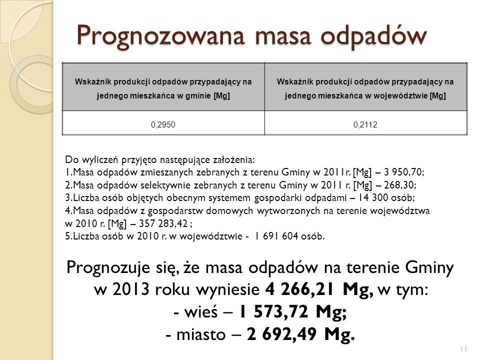 Prognozowana masa odpadów 11 Do wyliczeń przyjęto następujące założenia: 1.Masa odpadów zmieszanych zebranych z terenu Gminy w 2011r.