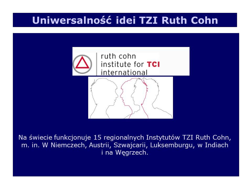 Uniwersalność idei TZI Ruth Cohn Na świecie funkcjonuje 15 regionalnych Instytutów TZI Ruth Cohn, m. in. W Niemczech, Austrii, Szwajcarii, Luksemburgu