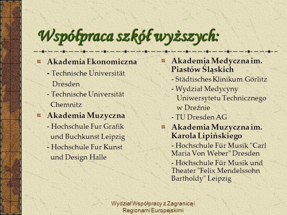 Wydział Współpracy z Zagranicą i Regionami Europejskimi Partnerstwa szkół : LO im.