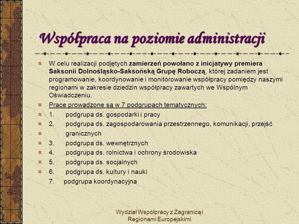 Wydział Współpracy z Zagranicą i Regionami Europejskimi Współpraca na poziomie administracji Wybrane projekty realizowane przez Dolnośląsko-Saksońską Grupę Roboczą Podgrupa gospodarka projekt Euroregion Tekstylny, mający na celu odtworzenie tradycyjnego ale obecnie opartego na najnowocześniejszych technologiach przemysłu włókienniczego na pograniczu niemiecko – czesko –polskim Współpraca w zakresie polityki energetycznej przedsiębiorstw energetycznych i wykorzystania energii odnawialnej Współpraca rzemiosła dolnośląskiego i saksońskiego polegająca na wymianie doświadczeń w zakresie wykorzystania środków Unii Europejskiej