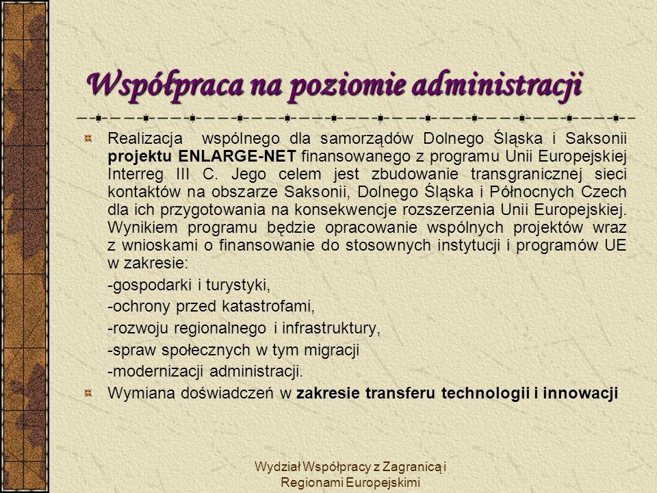 Wydział Współpracy z Zagranicą i Regionami Europejskimi Współpraca na poziomie administracji Wspólnie opracowano oraz realizowany jest plan rozwoju strefy przedsiębiorczości w trójkącie miast Zittau- Bogatynia-Hradek - Współpraca w dziedzinie przemysłu motoryzacyjnego (trójstronna) utworzono sieci poddostawców części samochodowych - Program współpracy przygranicznej Phare CBC Polska-Niemcy, w ramach którego realizowano liczne projekty na pograniczu dolnośląsko -saksońskim - Stworzona została mapa inwestycyjna obejmująca oferty inwestycyjne wszystkich gmin dolnośląskich (dostępna www.umwd.pl)www.umwd.pl Organizowane są wspólne misje gospodarcze, targi branżowe, fora gospodarcze, które umożliwiają nawiązanie współpracy przedsiębiorcom małych i średnich przedsiębiorstw.
