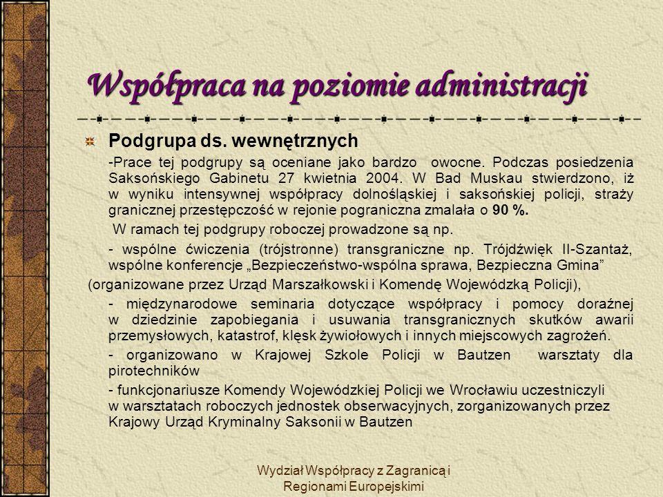 Wydział Współpracy z Zagranicą i Regionami Europejskimi Współpraca na poziomie administracji Podgrupa ds.
