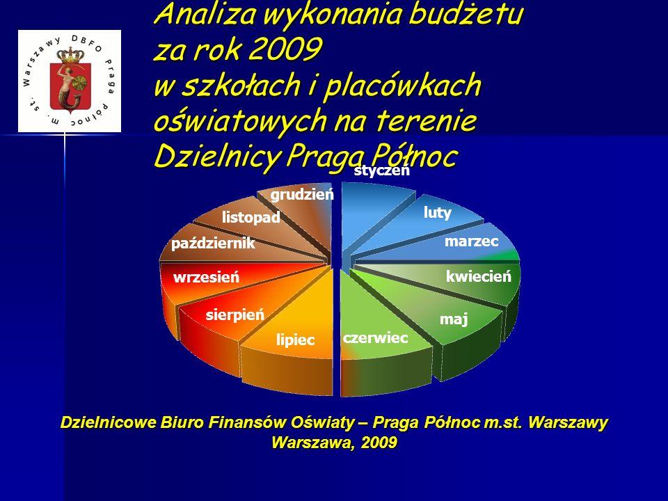 Analiza wykonania budżetu za rok 2009 w szkołach i placówkach oświatowych na terenie Dzielnicy Praga Północ Dzielnicowe Biuro Finansów Oświaty – Praga