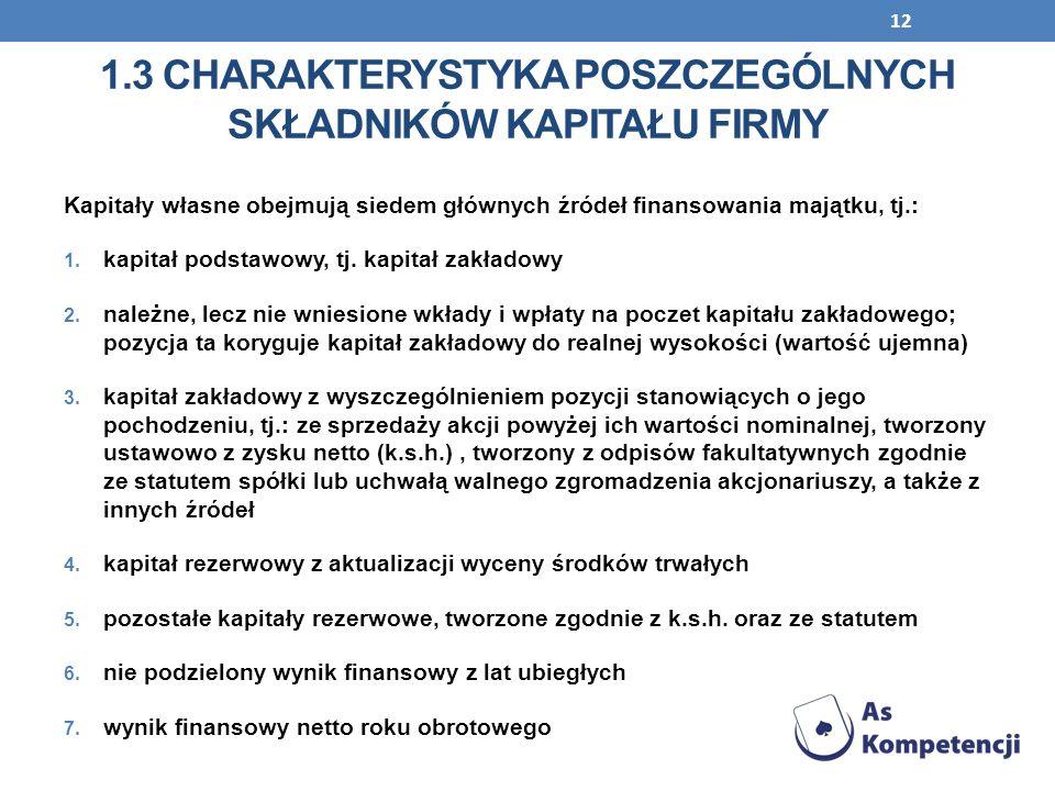 12 Kapitały własne obejmują siedem głównych źródeł finansowania majątku, tj.: 1. kapitał podstawowy, tj. kapitał zakładowy 2. należne, lecz nie wniesi