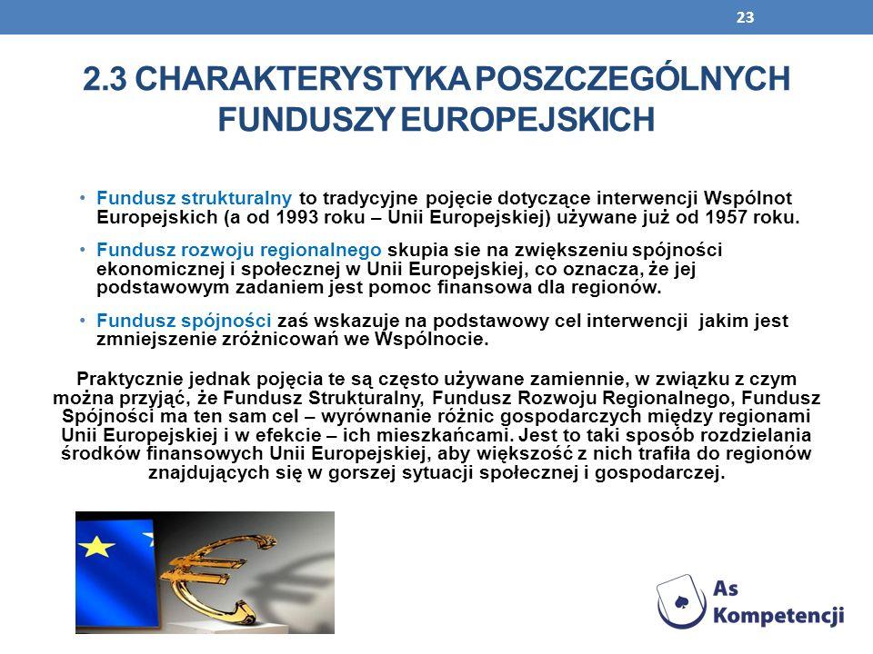 23 2.3 CHARAKTERYSTYKA POSZCZEGÓLNYCH FUNDUSZY EUROPEJSKICH Fundusz strukturalny to tradycyjne pojęcie dotyczące interwencji Wspólnot Europejskich (a