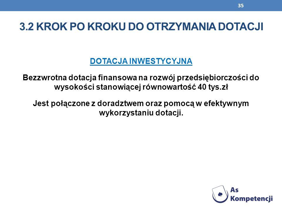 35 DOTACJA INWESTYCYJNA Bezzwrotna dotacja finansowa na rozwój przedsiębiorczości do wysokości stanowiącej równowartość 40 tys.zł Jest połączone z dor
