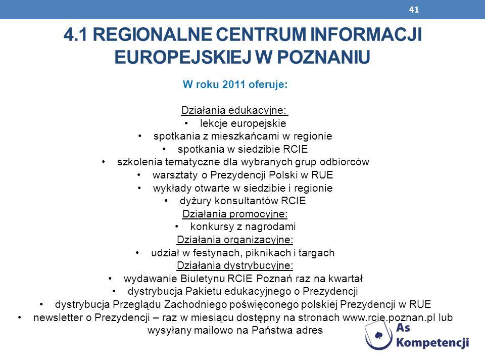41 W roku 2011 oferuje: Działania edukacyjne: lekcje europejskie spotkania z mieszkańcami w regionie spotkania w siedzibie RCIE szkolenia tematyczne d