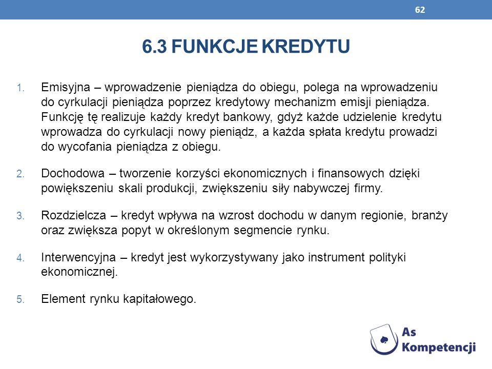 62 6.3 FUNKCJE KREDYTU 1. Emisyjna – wprowadzenie pieniądza do obiegu, polega na wprowadzeniu do cyrkulacji pieniądza poprzez kredytowy mechanizm emis