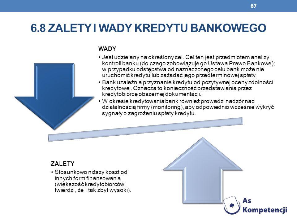 67 6.8 ZALETY I WADY KREDYTU BANKOWEGO WADY Jest udzielany na określony cel. Cel ten jest przedmiotem analizy i kontroli banku (do czego zobowiązuje g
