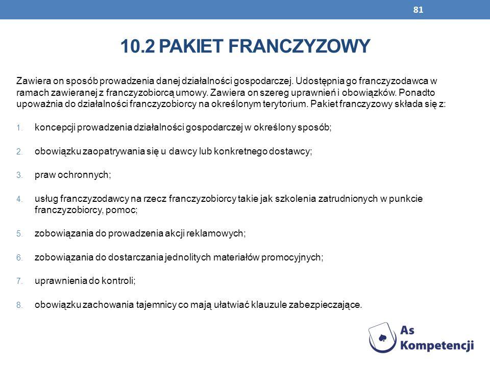 81 10.2 PAKIET FRANCZYZOWY Zawiera on sposób prowadzenia danej działalności gospodarczej. Udostępnia go franczyzodawca w ramach zawieranej z franczyzo