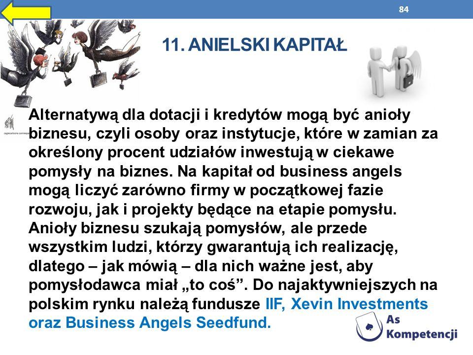 84 11. ANIELSKI KAPITAŁ Alternatywą dla dotacji i kredytów mogą być anioły biznesu, czyli osoby oraz instytucje, które w zamian za określony procent u