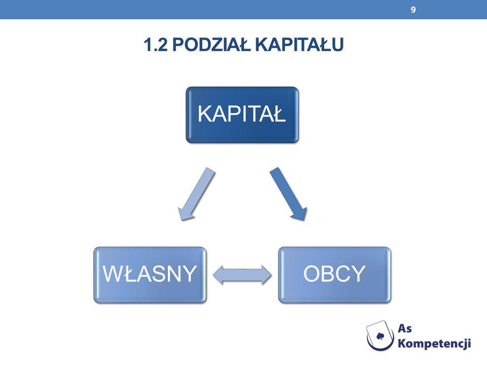 40 Zgodnie z założeniami Programu Informowania Społeczeństwa, podstawowym zadaniem Regionalnych Centrów Informacji Europejskiej jest informowanie obywateli o procesie integracji Polski z Unią Europejską.
