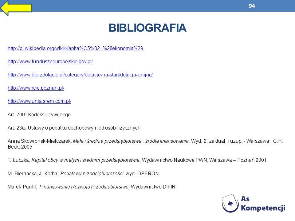 94 BIBLIOGRAFIA http://pl.wikipedia.org/wiki/Kapita%C5%82_%28ekonomia%29 http://www.funduszeeuropejskie.gov.pl/ http://www.bierzdotacje.pl/category/do