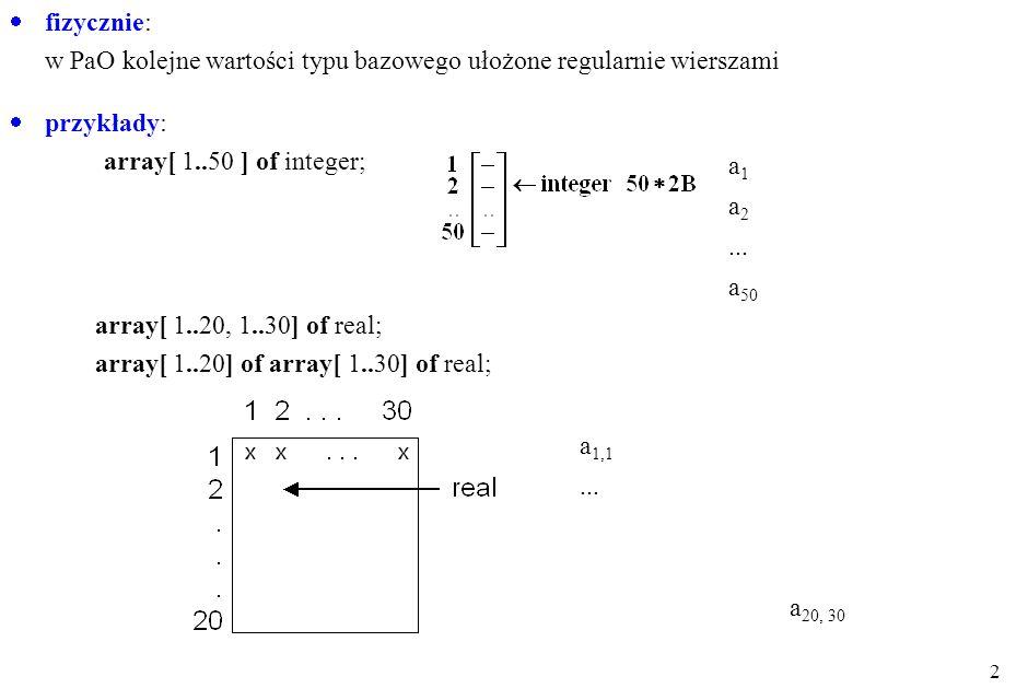1 1. Język ObjectPascal - typ tablicowy (array) Pojęcie i opis opis: array [ lista typów indeksów ] of typ bazowy (składowych) pojęcie: - skończony zb