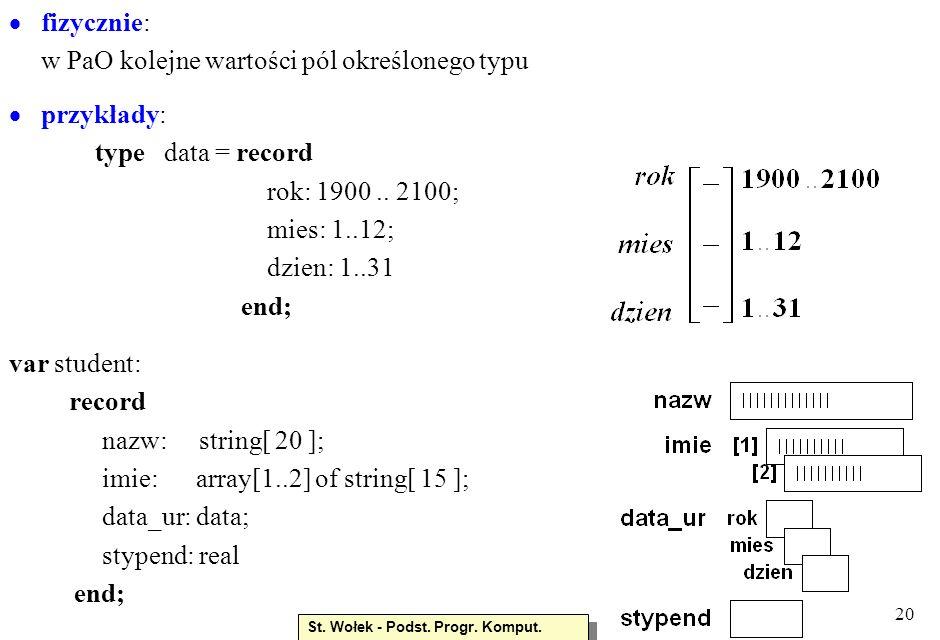 19 2. Język ObjectPascal - typ rekordowy (record) Pojęcie i opis opis: record deklaracja_jednakowych_pól;... end pojęcie: - skończony zbiór elementów