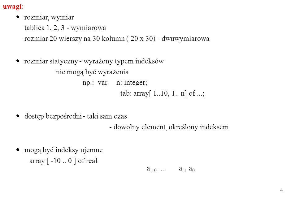 3 type dni_tyg = ( pn, wt, sr, cw, pt, sb, nd ); zakres = 1.. 20; dane = array[ boolean, zakres, dni_tyg] of char;