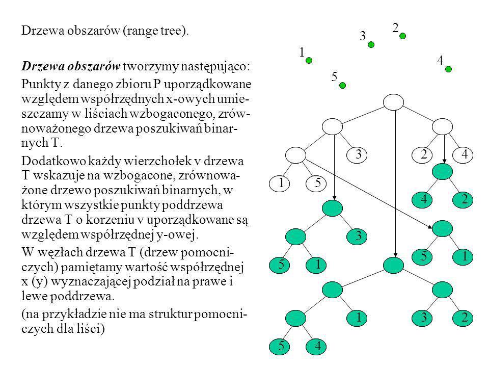Drzewa obszarów (range tree). Drzewa obszarów tworzymy następująco: Punkty z danego zbioru P uporządkowane względem współrzędnych x-owych umie- szczam
