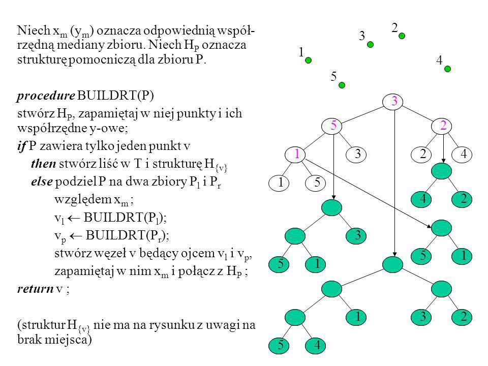 351 15 1 15 3 5 42 24 2 Niech x m (y m ) oznacza odpowiednią współ- rzędną mediany zbioru. Niech H P oznacza strukturę pomocniczą dla zbioru P. proced