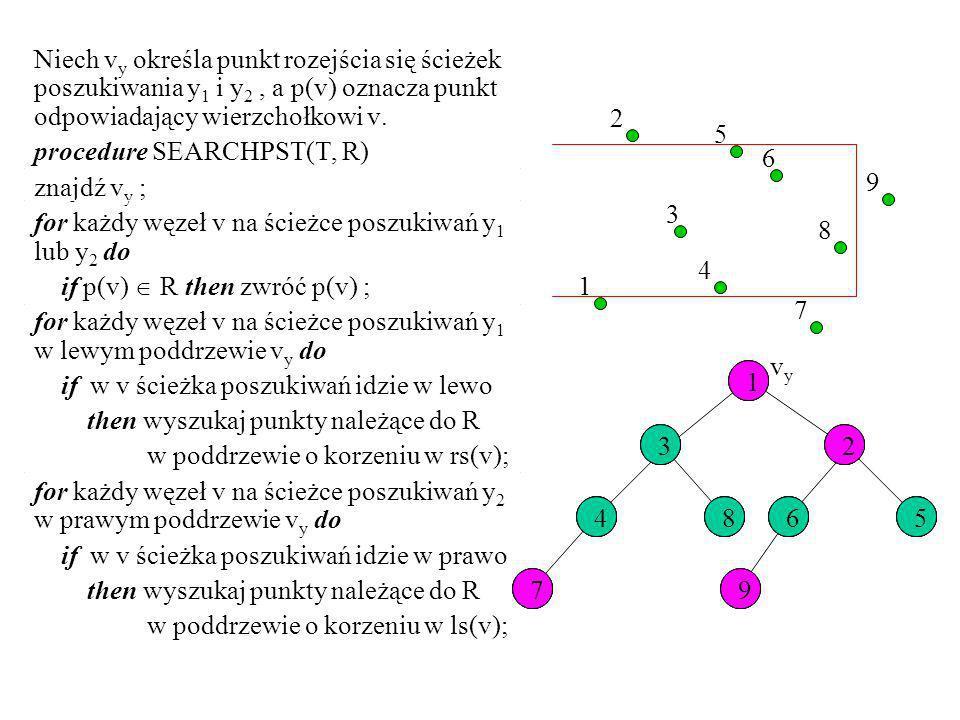 Niech v y określa punkt rozejścia się ścieżek poszukiwania y 1 i y 2, a p(v) oznacza punkt odpowiadający wierzchołkowi v. procedure SEARCHPST(T, R) zn