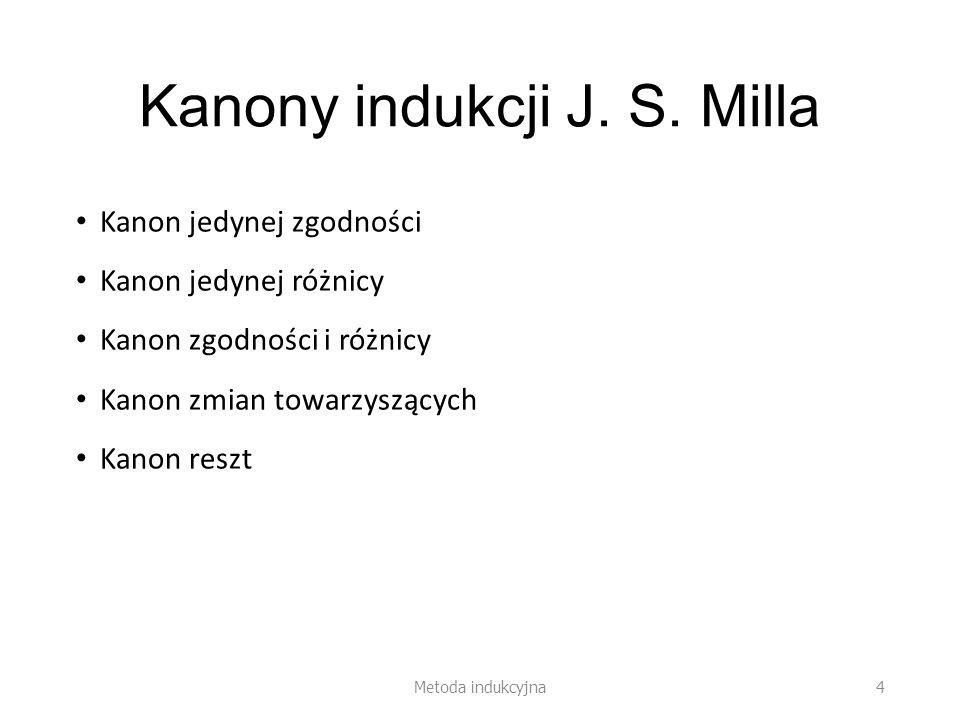 Kanony indukcji J. S. Milla Kanon jedynej zgodności Kanon jedynej różnicy Kanon zgodności i różnicy Kanon zmian towarzyszących Kanon reszt Metoda indu