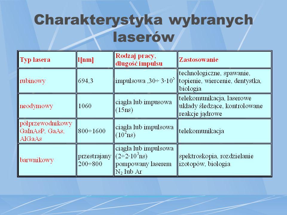 Rodzaje laserów lasery gazowe atomowe, np. He-Ne, lasery gazowe molekularne, np. N 2 -CO 2 -He, lasery gazowe jonowe lasery krystaliczne czyli na ciel
