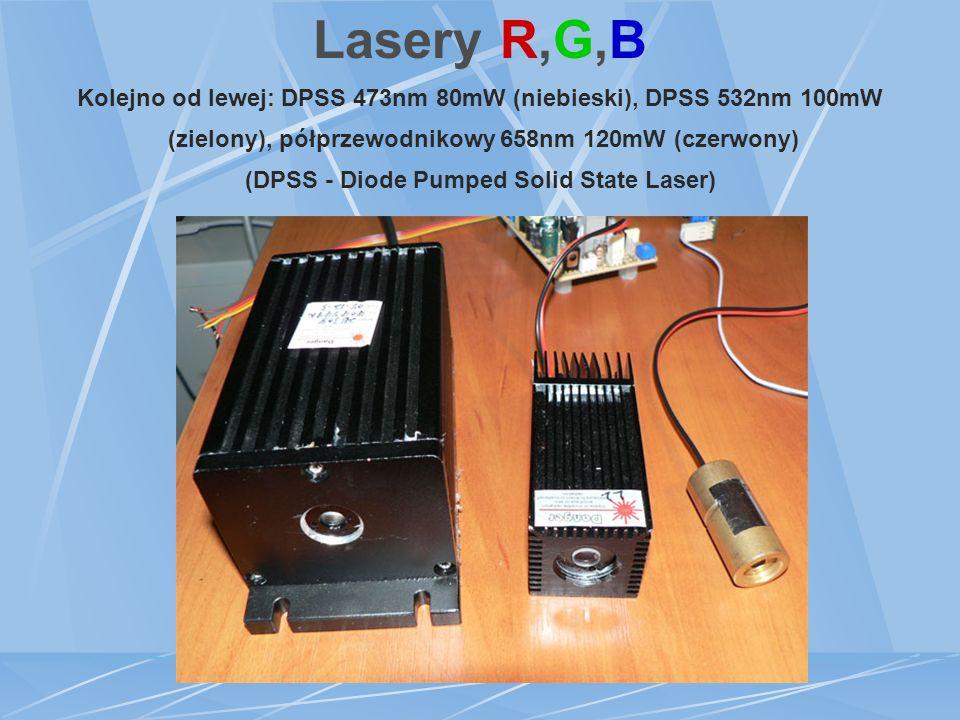 Zasada działania i budowa projektora Podstawowe podzespoły lasery półprzewodnikowe R, G, B filtry dychromatyczne oraz beam combiner galwanometry i wzm