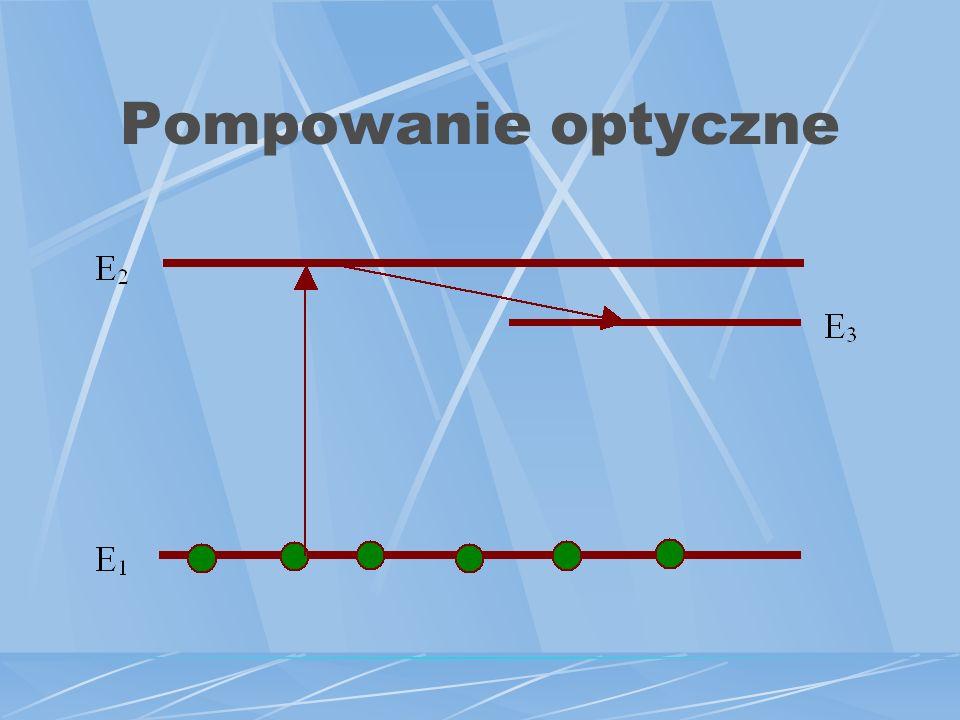 Zasada działania lasera Uzyskanie inwersji obsadzeń układu na drodze np. pompowania optycznego Emisja wymuszona np.światłem zewnętrznym Wzmocnienie sy