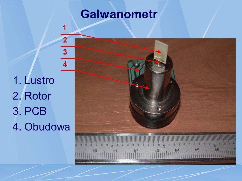 Budowa galwanometru