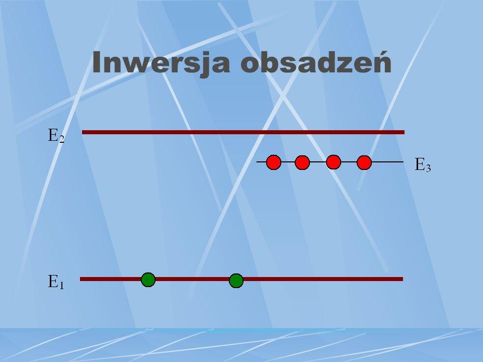 Idea łączenia poszczególnych wiązek laserów w jedną spójną wiązkę ( filtry dychromatyczne, beam combiner) ZielonyZielony NiebieskiNiebieski czerwonyczerwony lustro Filtr dichroma tyczny niebieski dichro red czerwonyczerwony Sumator wiązek