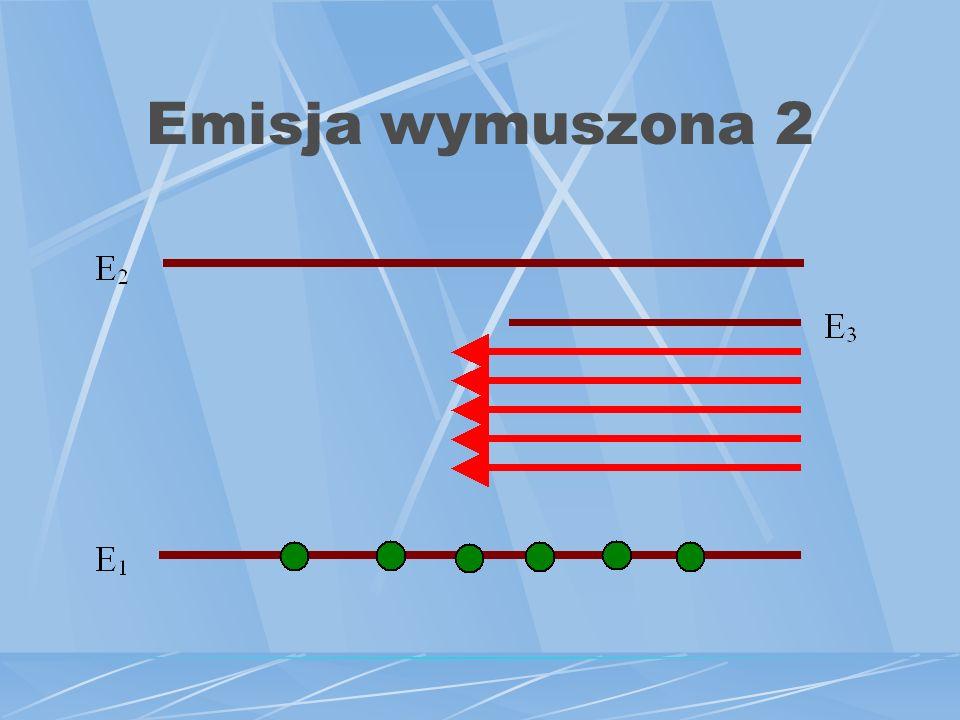 Struktura lasera AlGaAs