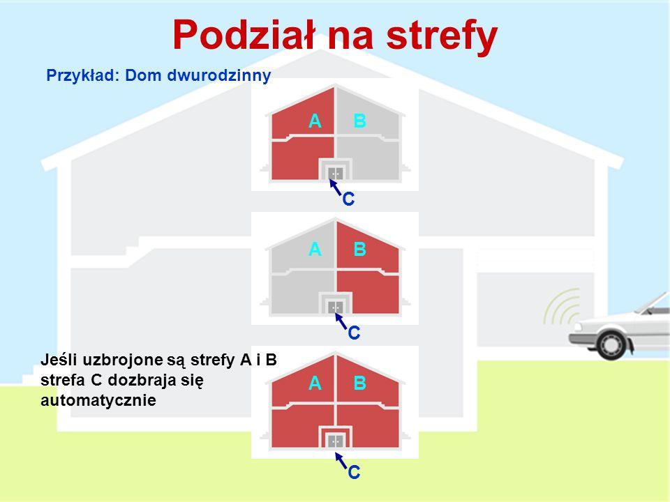 2 poziomowe częściowe uzbrojenie Wieczorne uzbrojenie Garaż….