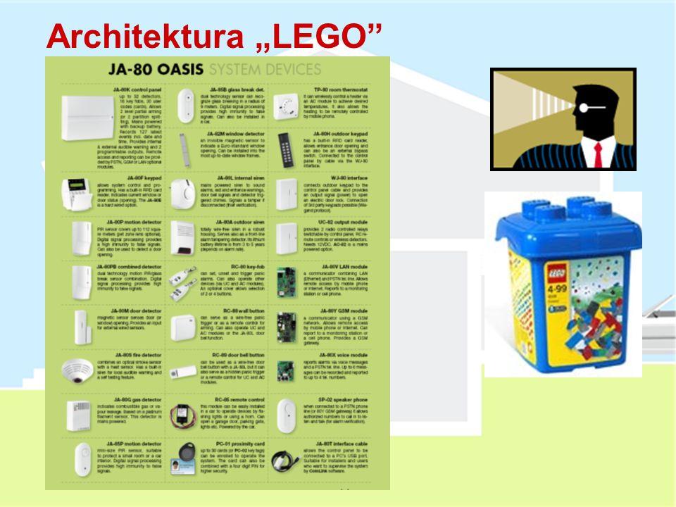 Architektura LEGO