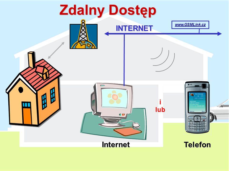 INTERNET Raportowanie Zdarzeń Oasis Sieć Telefoniczna StacjaMonitorowaniaAlarmów ilub UżytkownikSystemu
