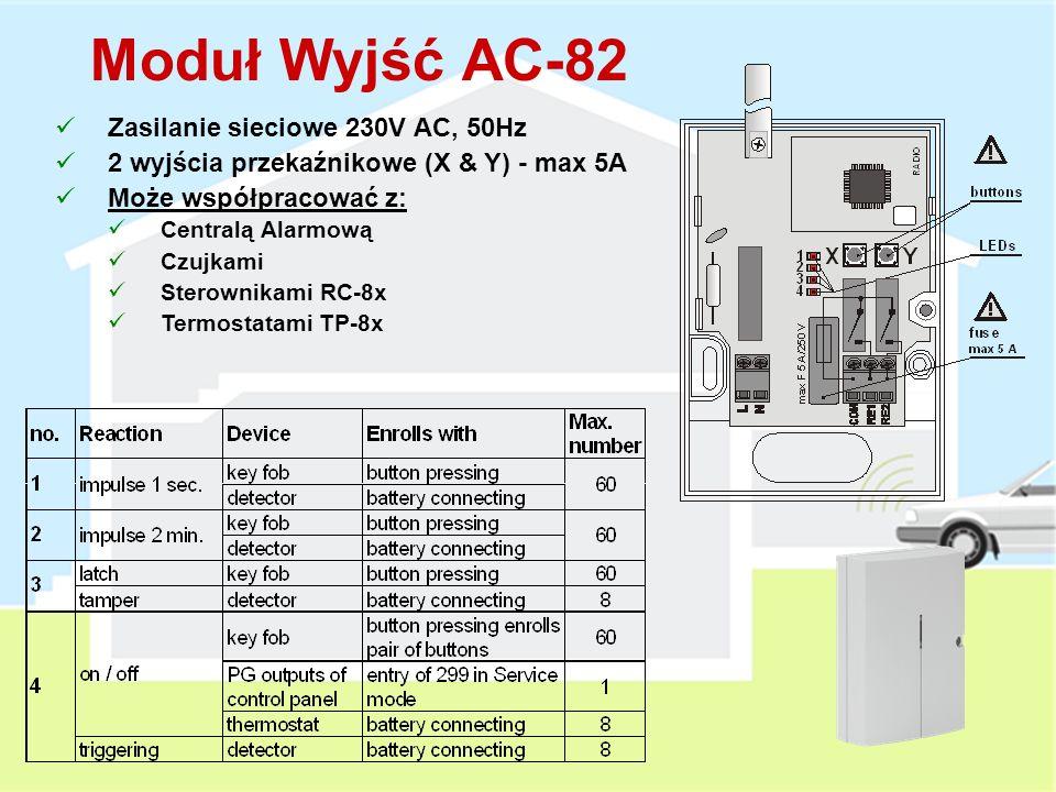 Moduł Wyjść UC-82 Zasilany z 12V DC 2 wyjścia przekaźnikowe (X & Y) - max 2A Wyjście słabej baterii Opcjonalnie antena zewnętrzna Zasilany z 12V (pobór prądu: 20mA) Może współpracować z: Centralą alarmową Czujkami Sterownikami RC-8x