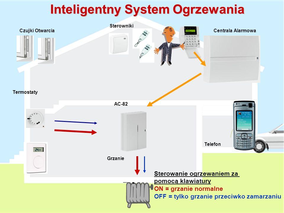 Grzanie AC-82 Termostaty Czujki OtwarciaCentrala Alarmowa Sterowniki Telefon Inteligentny System Ogrzewania AC-82 Sterowanie ogrzewaniem za pomocą sterowników ON = grzanie normalne OFF = tylko grzanie przeciwko zamarzaniu