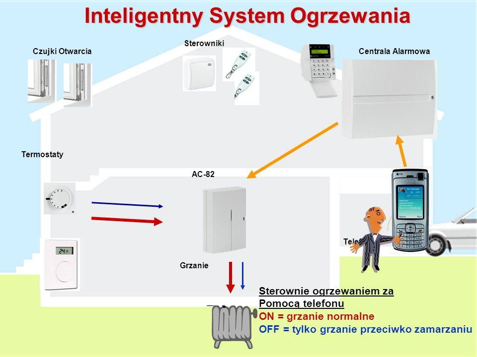 Grzanie AC-82 Termostaty Czujki OtwarciaCentrala Alarmowa Sterowniki Telefon Inteligentny System Ogrzewania Sterowanie ogrzewaniem za pomocą klawiatury ON = grzanie normalne OFF = tylko grzanie przeciwko zamarzaniu