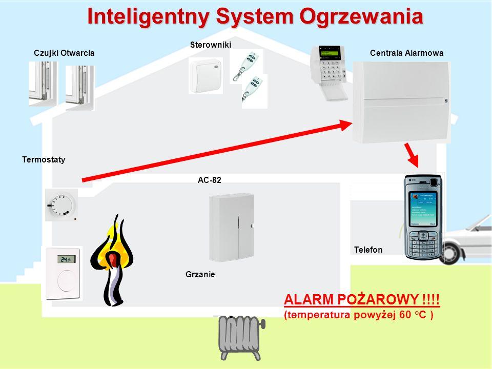 Grzanie AC-82 Termostaty Czujki OtwarciaCentrala Alarmowa Sterowniki Telefon Inteligentny System Ogrzewania ALARM - ZAMARZANIE !!!.