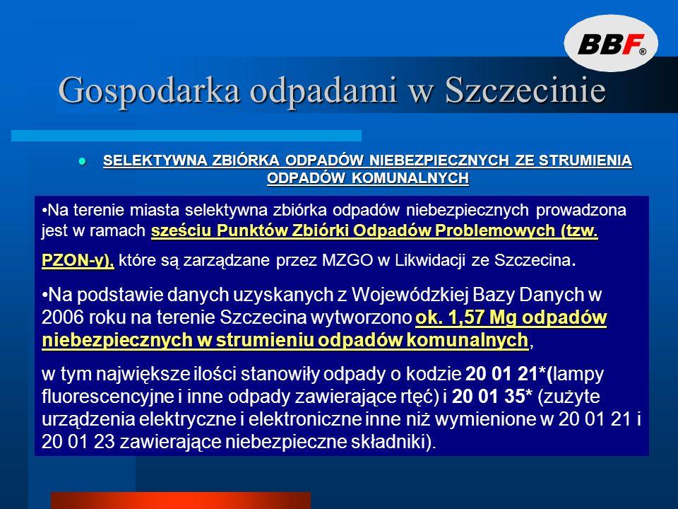 Gospodarka odpadami w Szczecinie