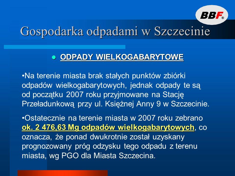 Gospodarka odpadami w Szczecinie ZBIÓRKA ODPADÓW BUDOWLANYCH ZBIÓRKA ODPADÓW BUDOWLANYCH Na terenie Szczecina działa 5 podmiotów gospodarczych zajmujących się zbiórką odpadów budowlanych i poremontowych.
