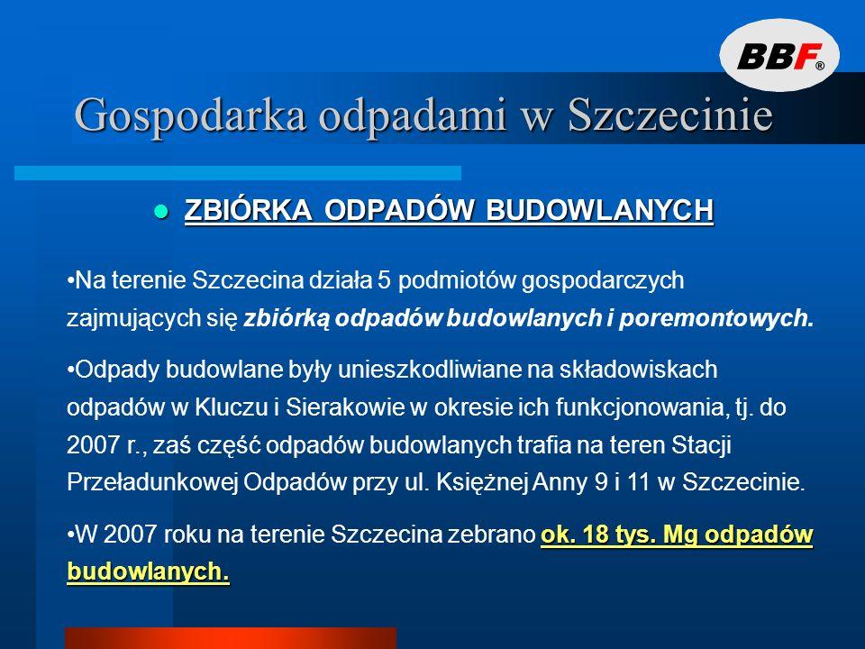 Gospodarka odpadami w Szczecinie INSTALACJE I WPŁYW NA OBSZARY NATURA 2000