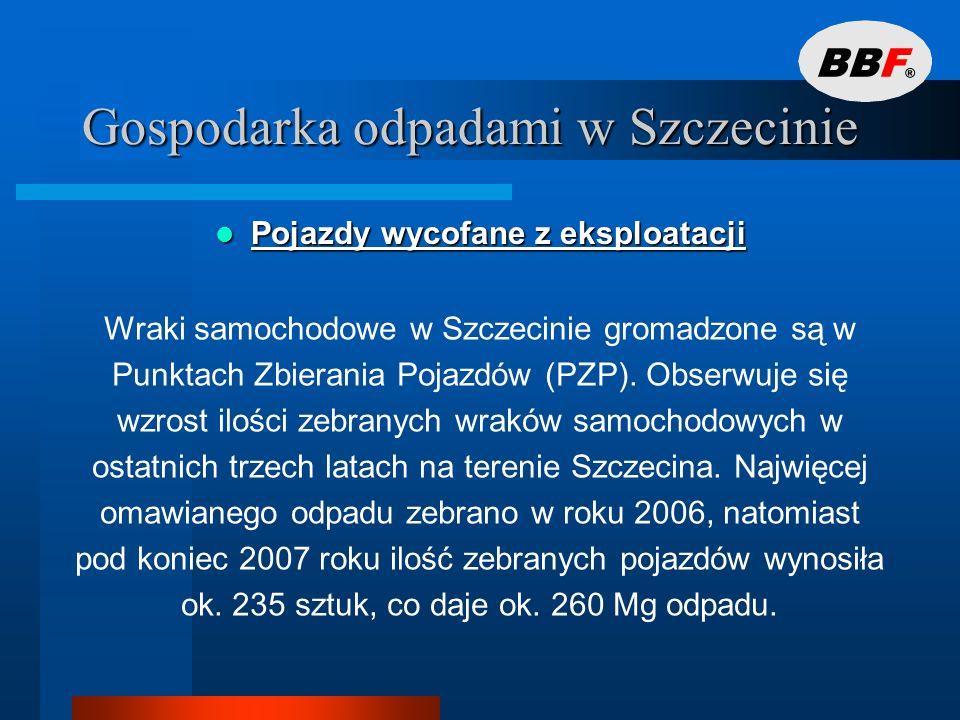 Gospodarka odpadami w Szczecinie ODPADY PRZEMYSŁOWE ODPADY PRZEMYSŁOWE 335 569,74 Mg odpadów przemysłowych W 2006 roku na terenie Szczecina wytworzonych zostało ponad 335 569,74 Mg odpadów przemysłowych, w tym aż ok.