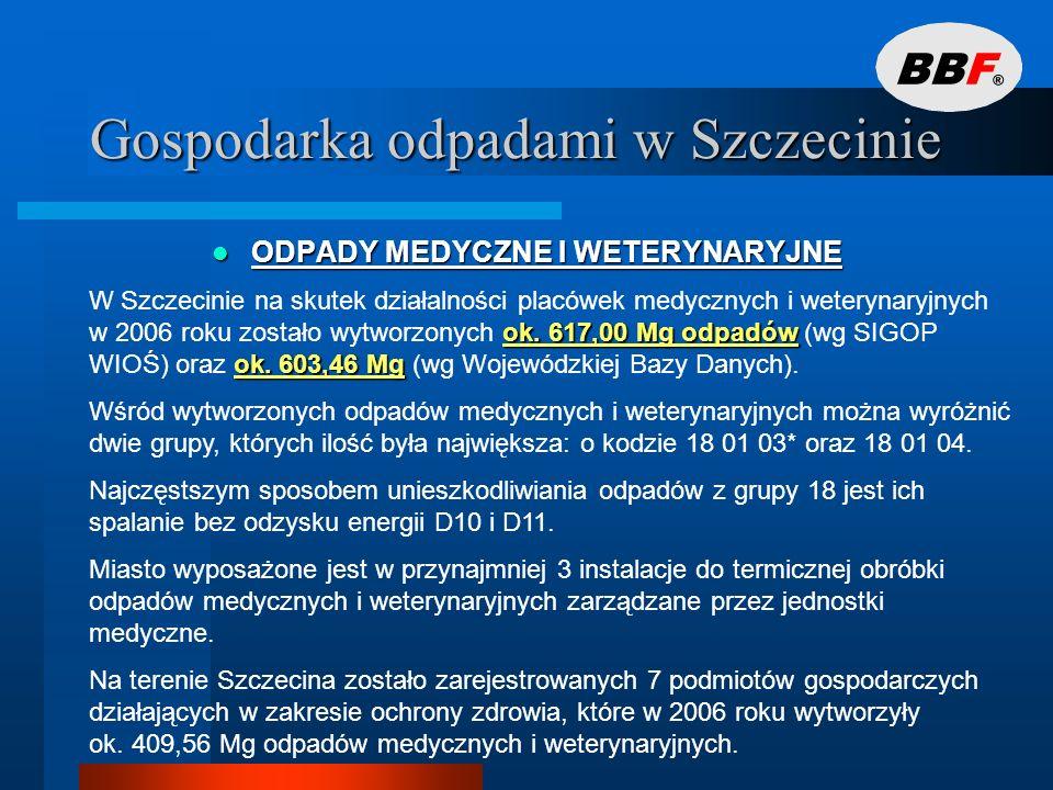 Gospodarka odpadami w Szczecinie OSADY KOMUNALNE OSADY KOMUNALNE 14,62 tys.